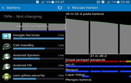 Car Hemat Baterai Android